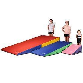Best Tumbling Mats For Home Use Top 5 Product Reviews 2018