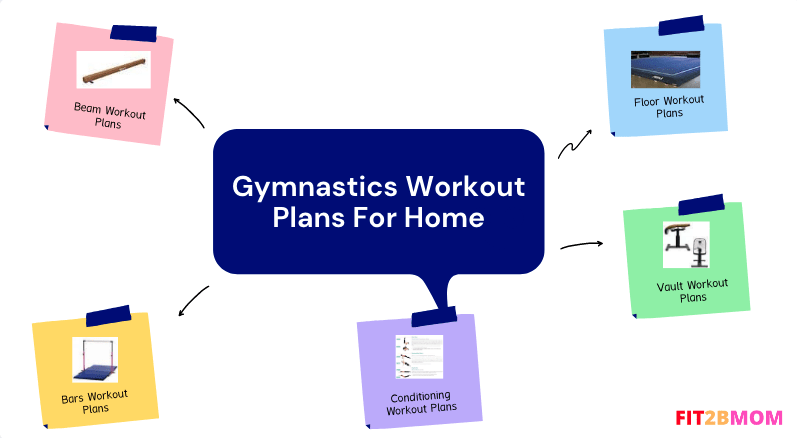 gymnastics workout at home